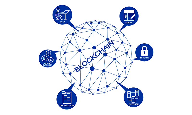 An Easy Understanding of Blockchain